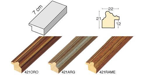 Complete set of straight samples of moulding 421 (3 pieces)