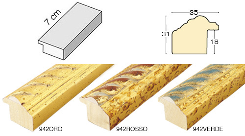 Complete set of straight samples of moulding 942 (3 pieces)